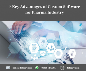 Custom Software for Pharma Industry